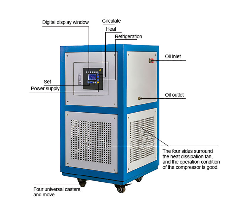 High-and-Low-Temperature-Circulating-Device-03