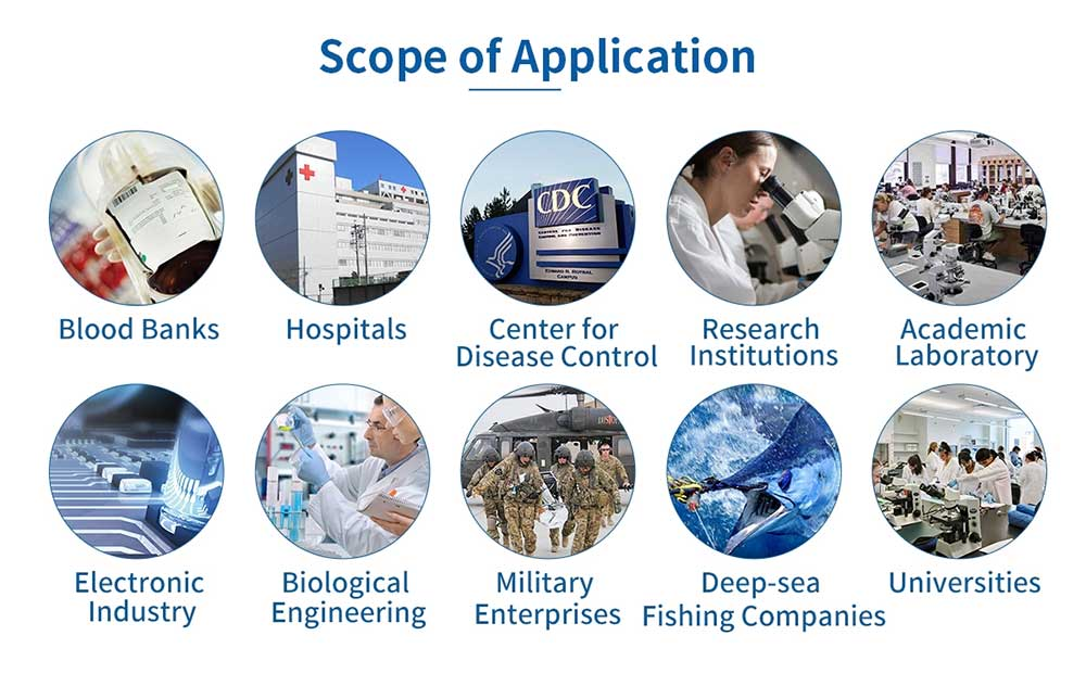 deep-freeze-Scope-of-Application
